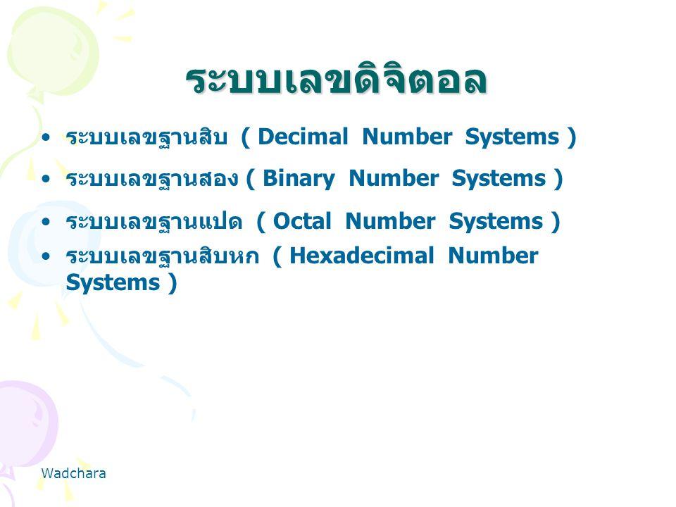 ระบบเลขดิจิตอล ระบบเลขฐานสิบ ( Decimal Number Systems )