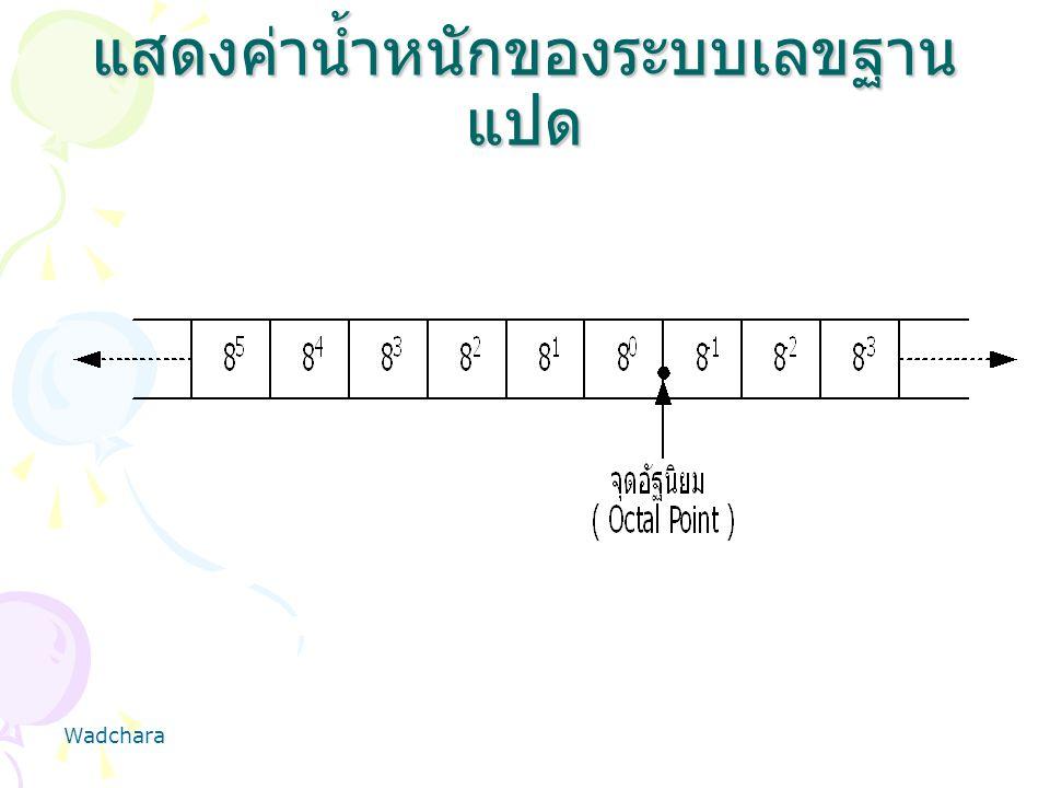 แสดงค่าน้ำหนักของระบบเลขฐานแปด