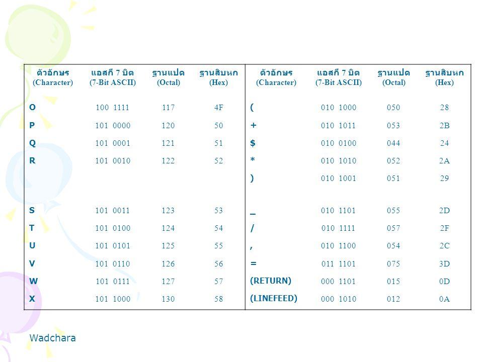 Wadchara ตัวอักษร แอสกี 7 บิต ฐานแปด ฐานสิบหก O 100 1111 117 4F (