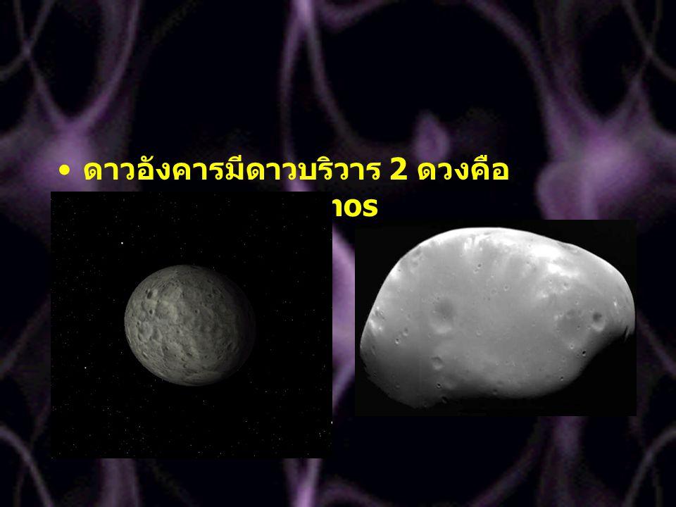 ดาวอังคารมีดาวบริวาร 2 ดวงคือ Phobos และ Deimos