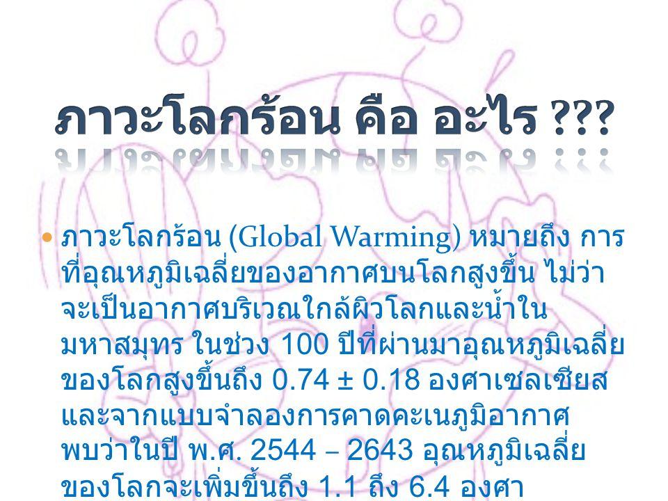 ภาวะโลกร้อน คือ อะไร