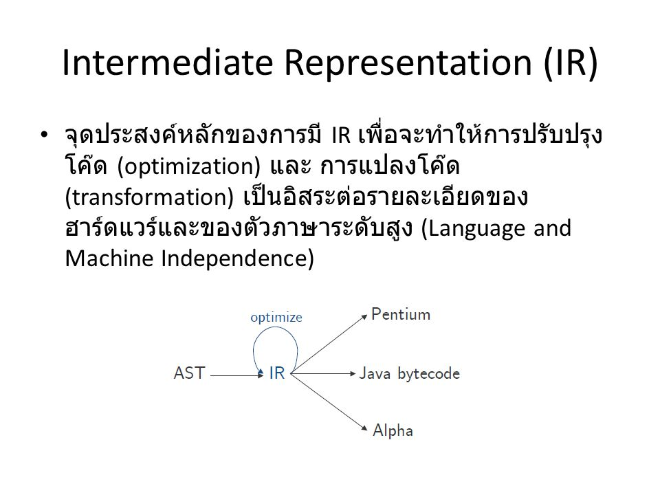 Intermediate Representation (IR)