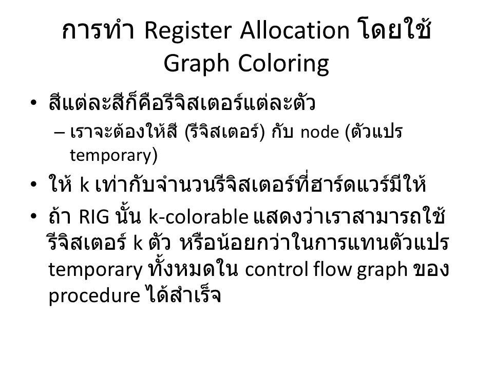 การทำ Register Allocation โดยใช้ Graph Coloring