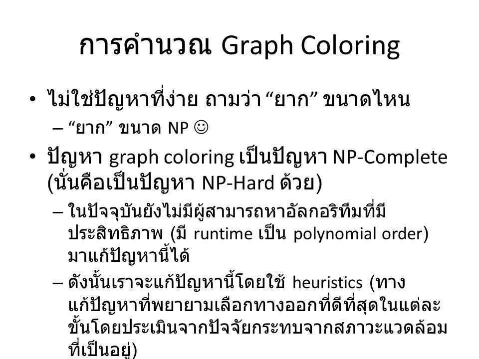 การคำนวณ Graph Coloring