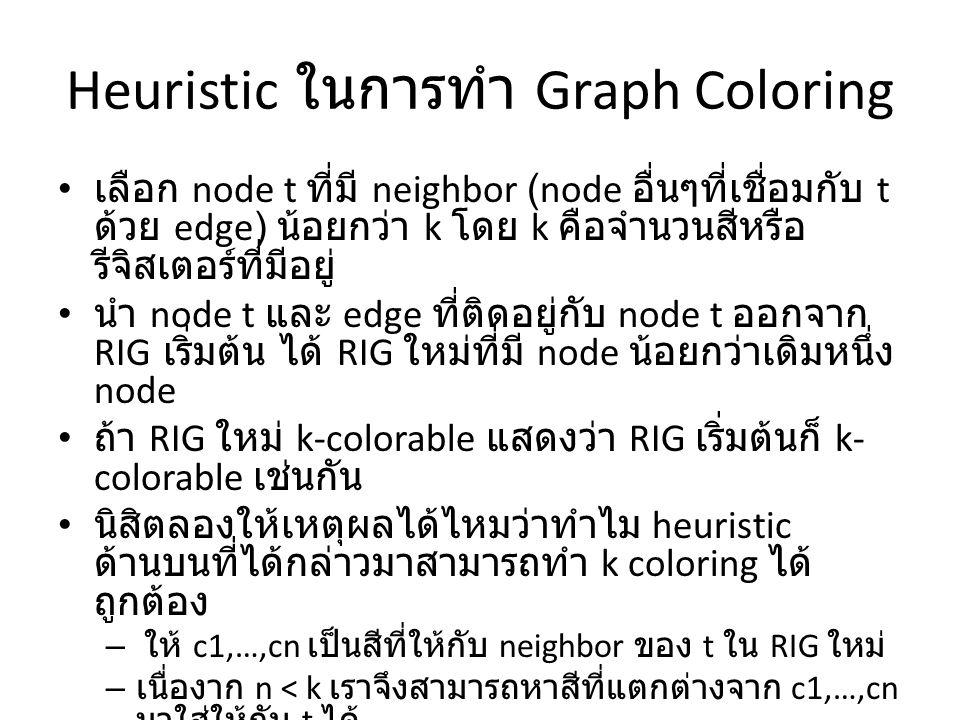 Heuristic ในการทำ Graph Coloring