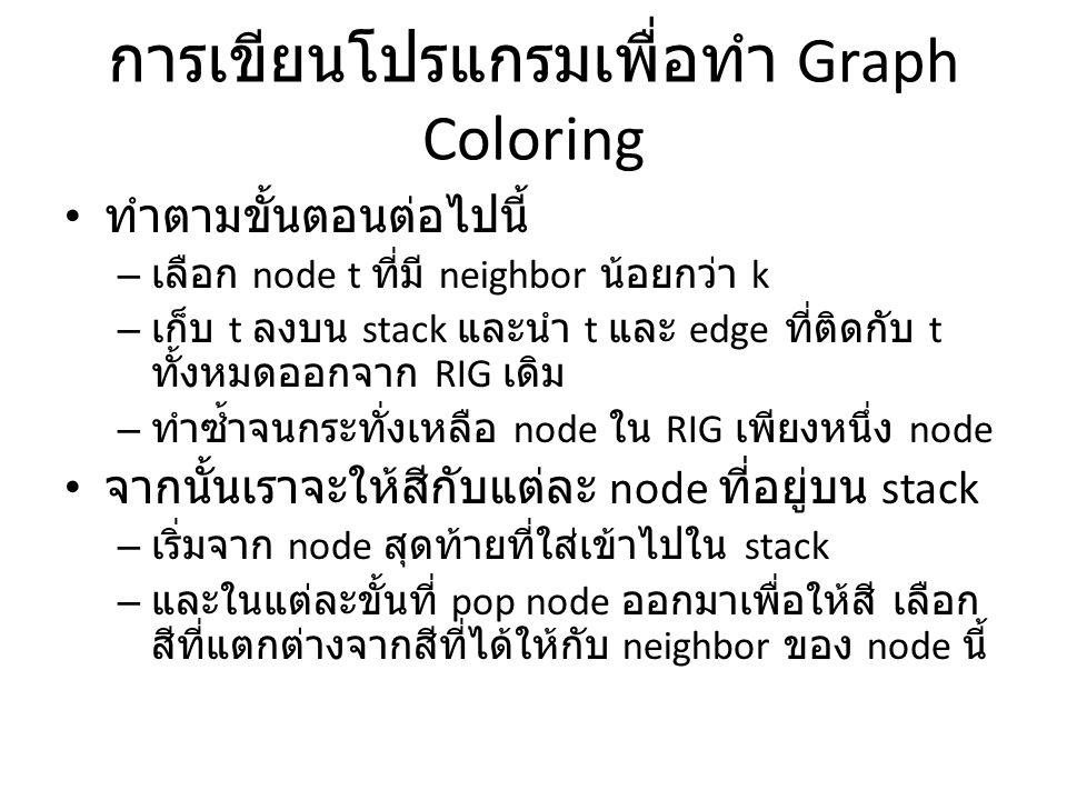 การเขียนโปรแกรมเพื่อทำ Graph Coloring