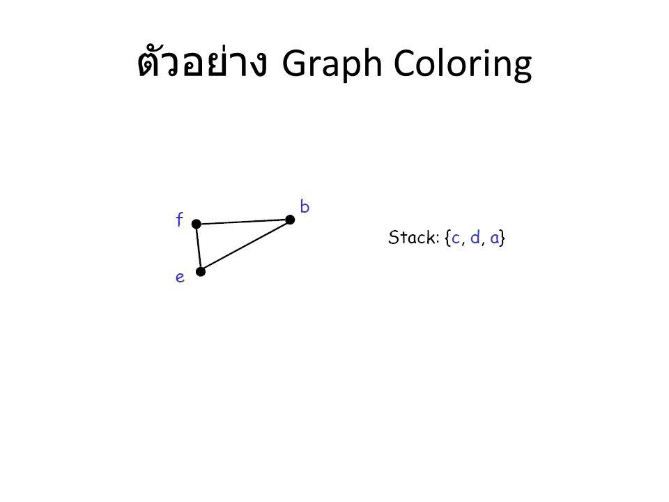 ตัวอย่าง Graph Coloring
