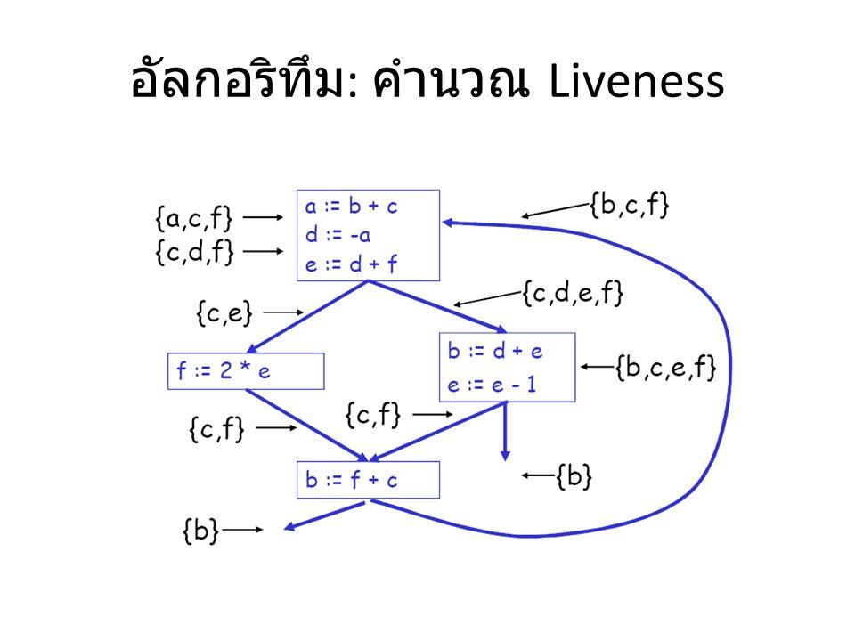 อัลกอริทึม: คำนวณ Liveness