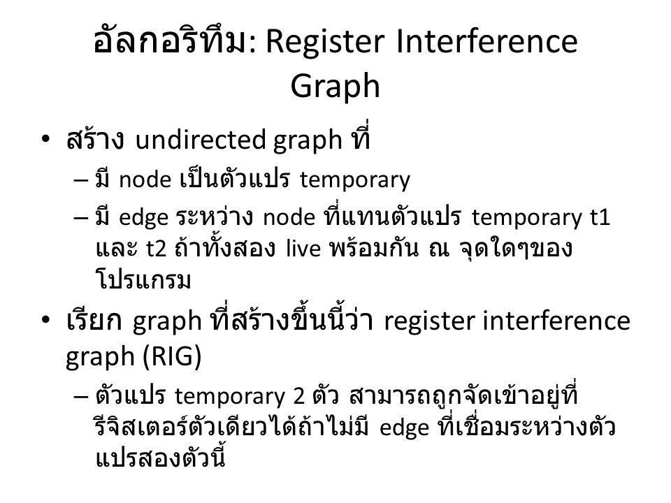 อัลกอริทึม: Register Interference Graph