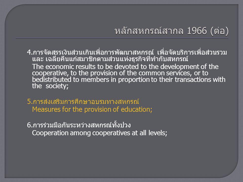 หลักสหกรณ์สากล 1966 (ต่อ)