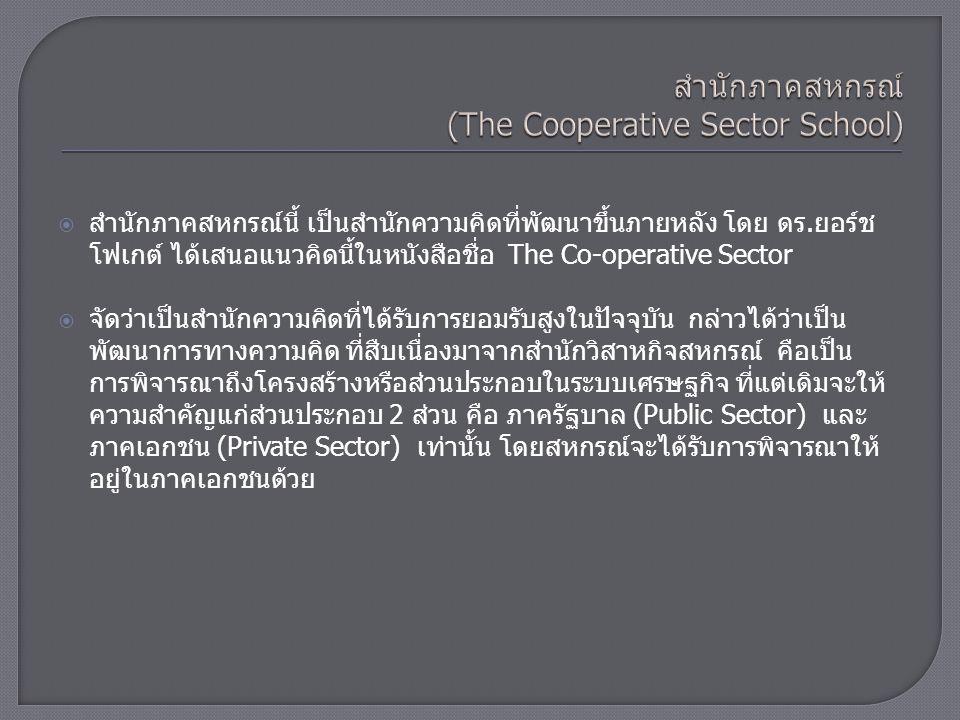 สำนักภาคสหกรณ์ (The Cooperative Sector School)