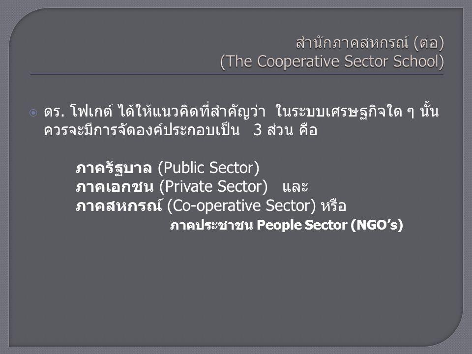 สำนักภาคสหกรณ์ (ต่อ) (The Cooperative Sector School)
