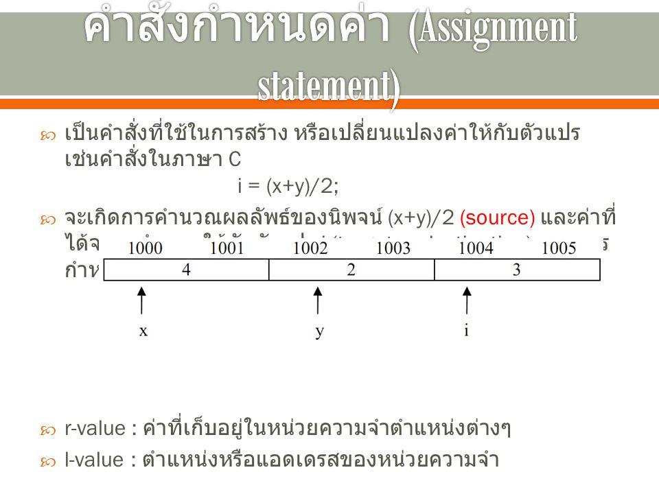 คำสั่งกำหนดค่า (Assignment statement)