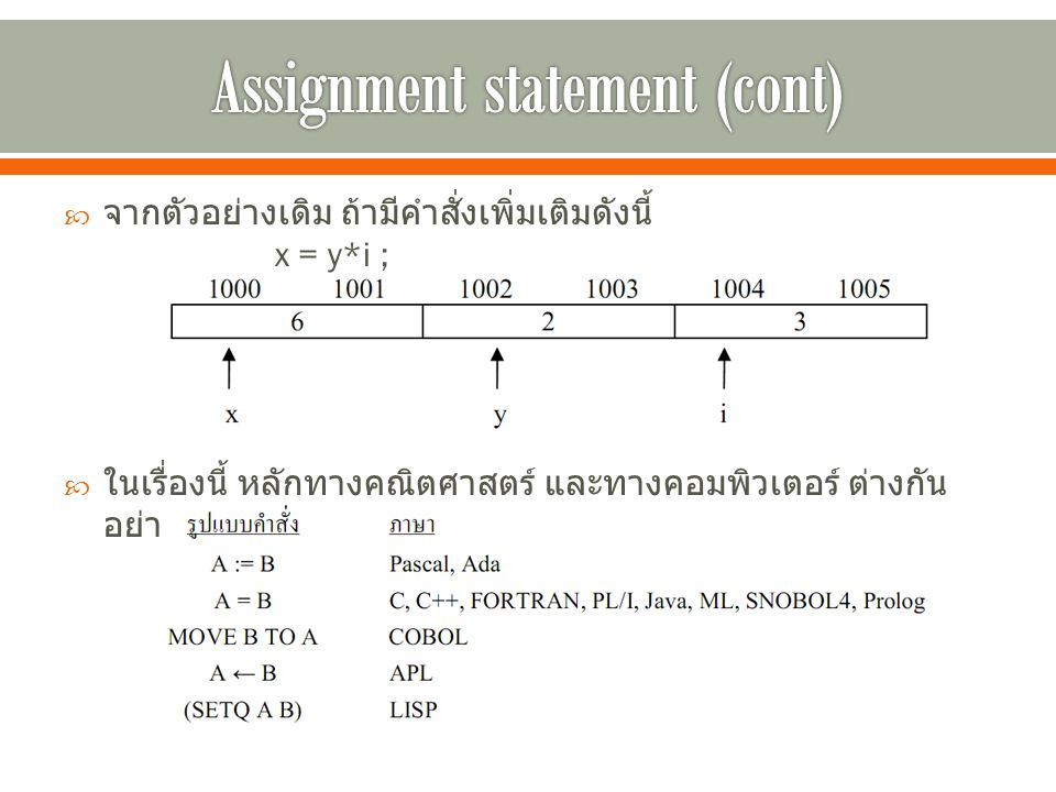 Assignment statement (cont)