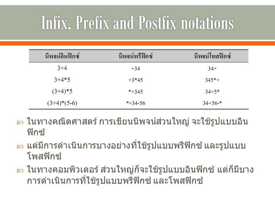 Infix, Prefix and Postfix notations
