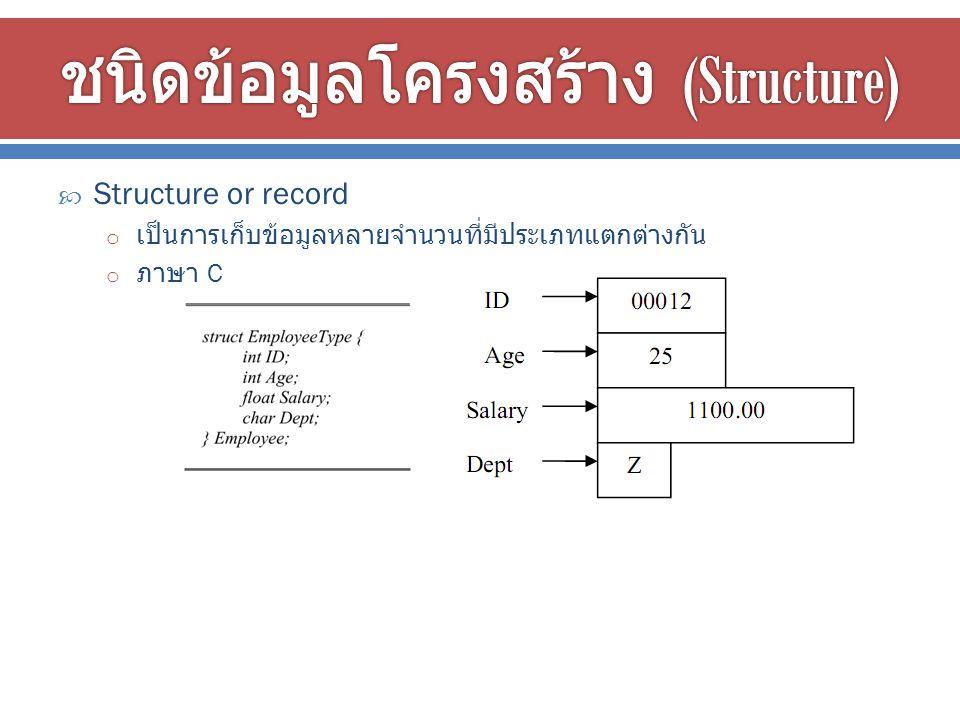 ชนิดข้อมูลโครงสร้าง (Structure)