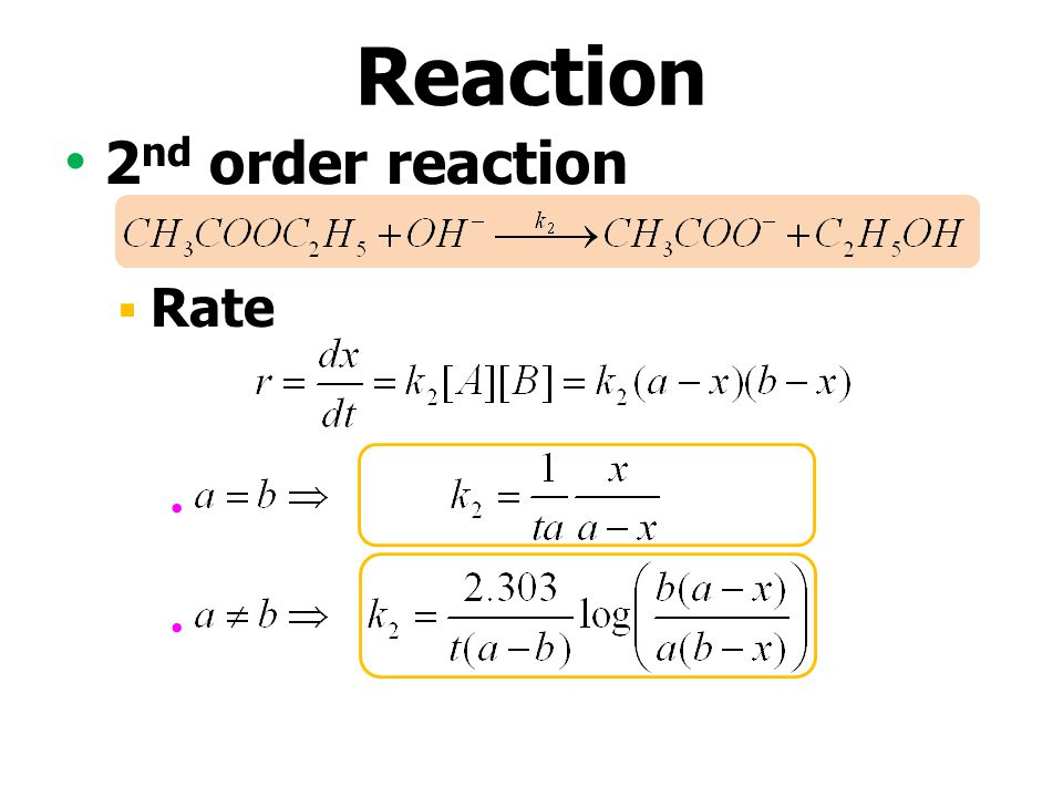 Reaction 2nd order reaction Rate