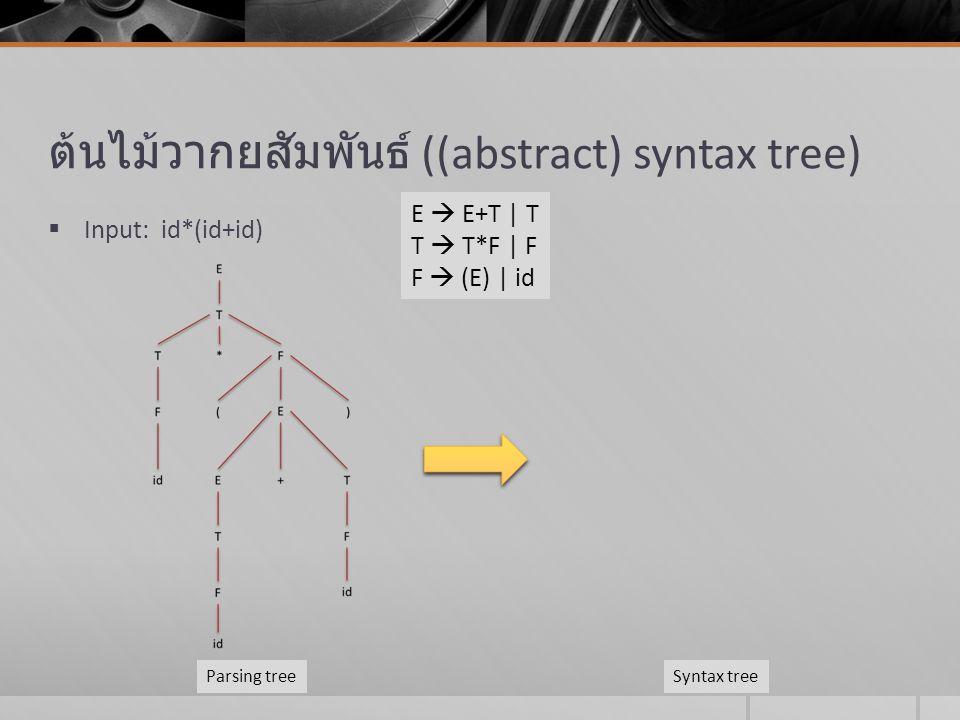 ต้นไม้วากยสัมพันธ์ ((abstract) syntax tree)