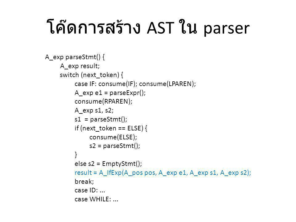 โค๊ดการสร้าง AST ใน parser