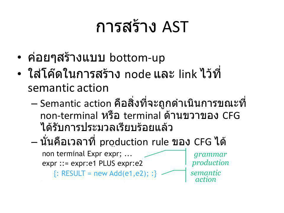 การสร้าง AST ค่อยๆสร้างแบบ bottom-up