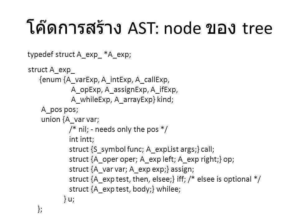 โค๊ดการสร้าง AST: node ของ tree