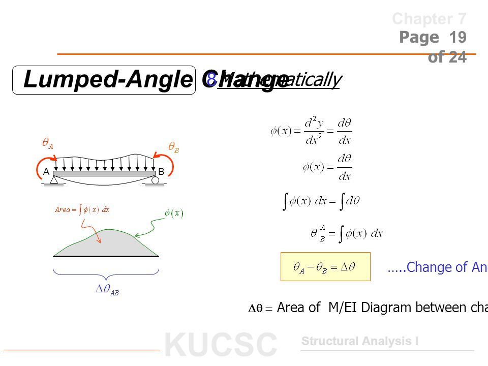 Lumped-Angle Change 8Mathematically …..Change of Angle