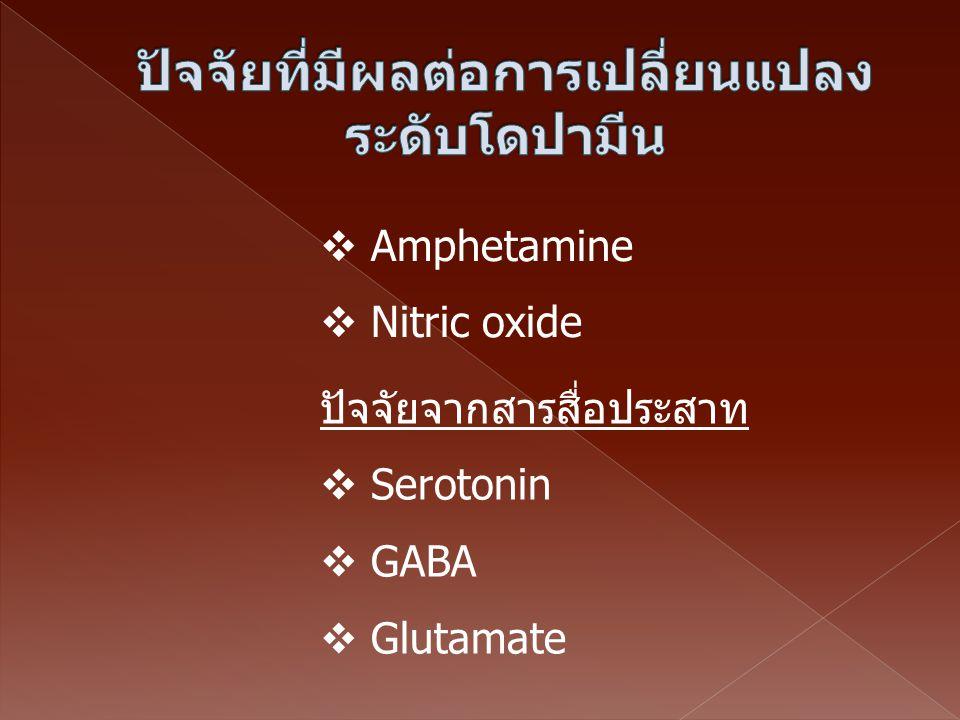 ปัจจัยที่มีผลต่อการเปลี่ยนแปลง ระดับโดปามีน