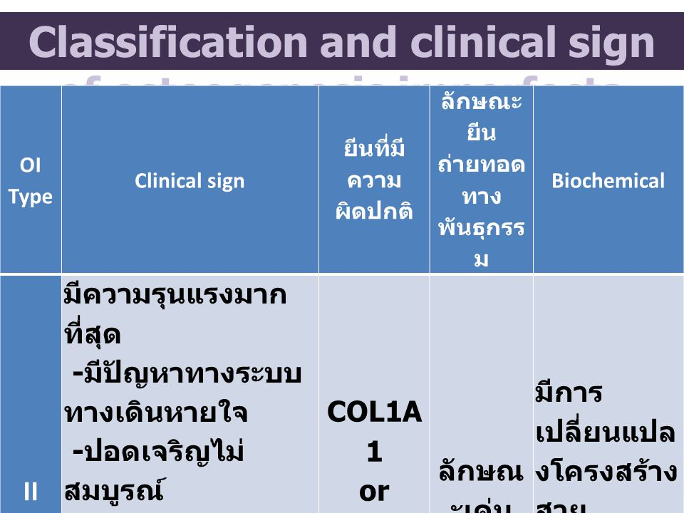 Classification and clinical sign of osteogenesis imperfecta