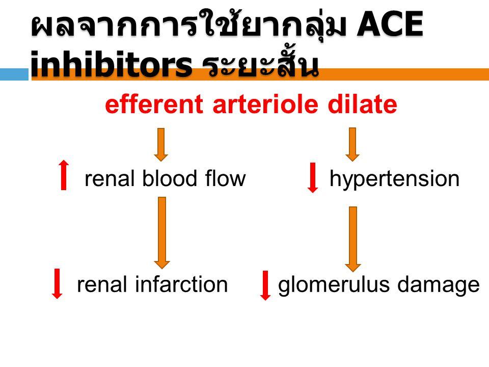 ผลจากการใช้ยากลุ่ม ACE inhibitors ระยะสั้น