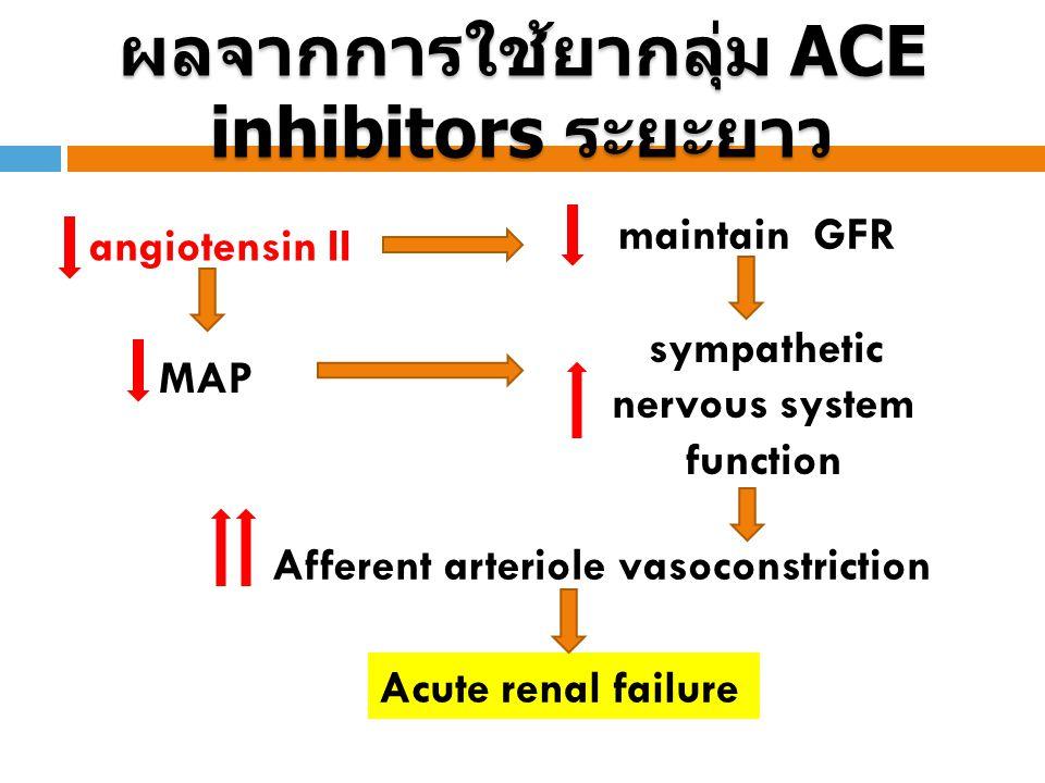 ผลจากการใช้ยากลุ่ม ACE inhibitors ระยะยาว
