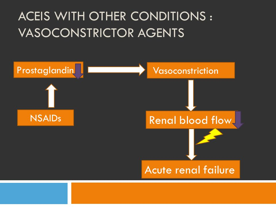ACEIs with other conditions : Vasoconstrictor agents