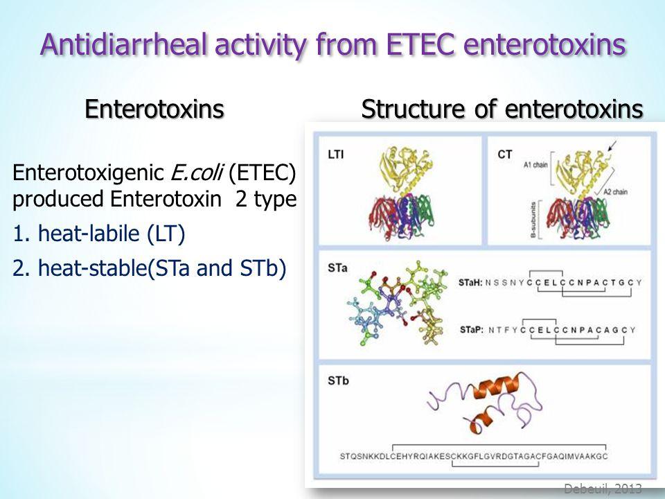 Antidiarrheal activity from ETEC enterotoxins