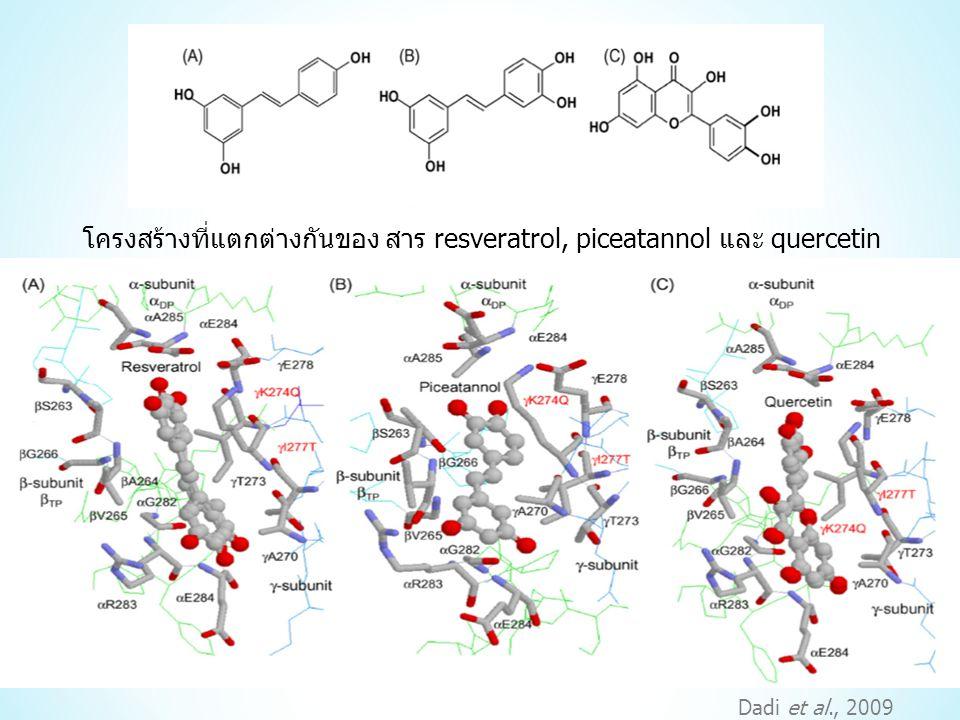โครงสร้างที่แตกต่างกันของ สาร resveratrol, piceatannol และ quercetin