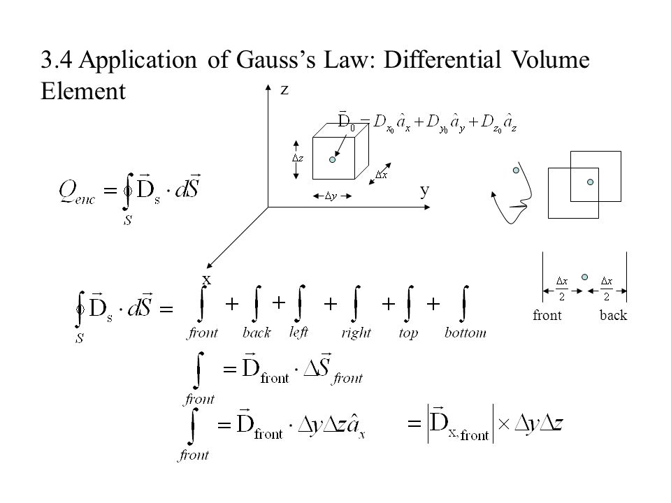 3.4 Application of Gauss's Law: Differential Volume Element