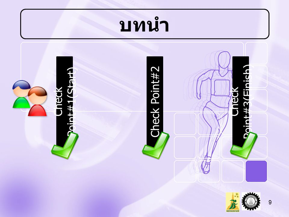 บทนำ Check Point#3(Finish) Check Point#1(Start) Check Point#2