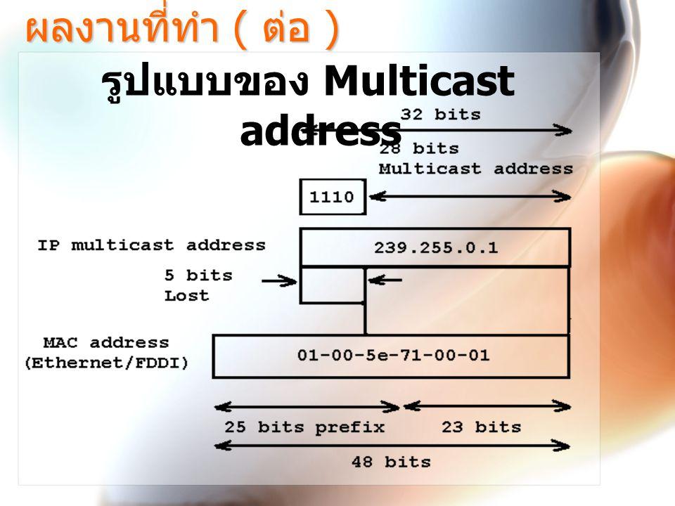 รูปแบบของ Multicast address