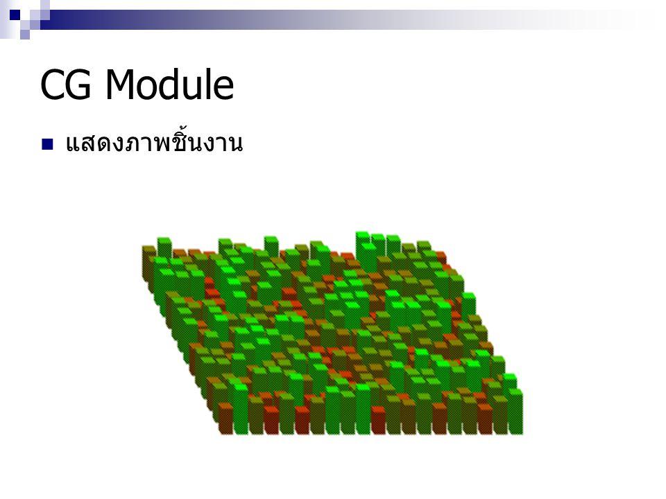 CG Module แสดงภาพชิ้นงาน