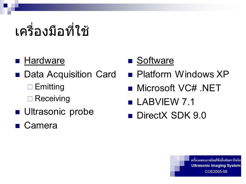 เครื่องมือที่ใช้ Hardware Data Acquisition Card Ultrasonic probe