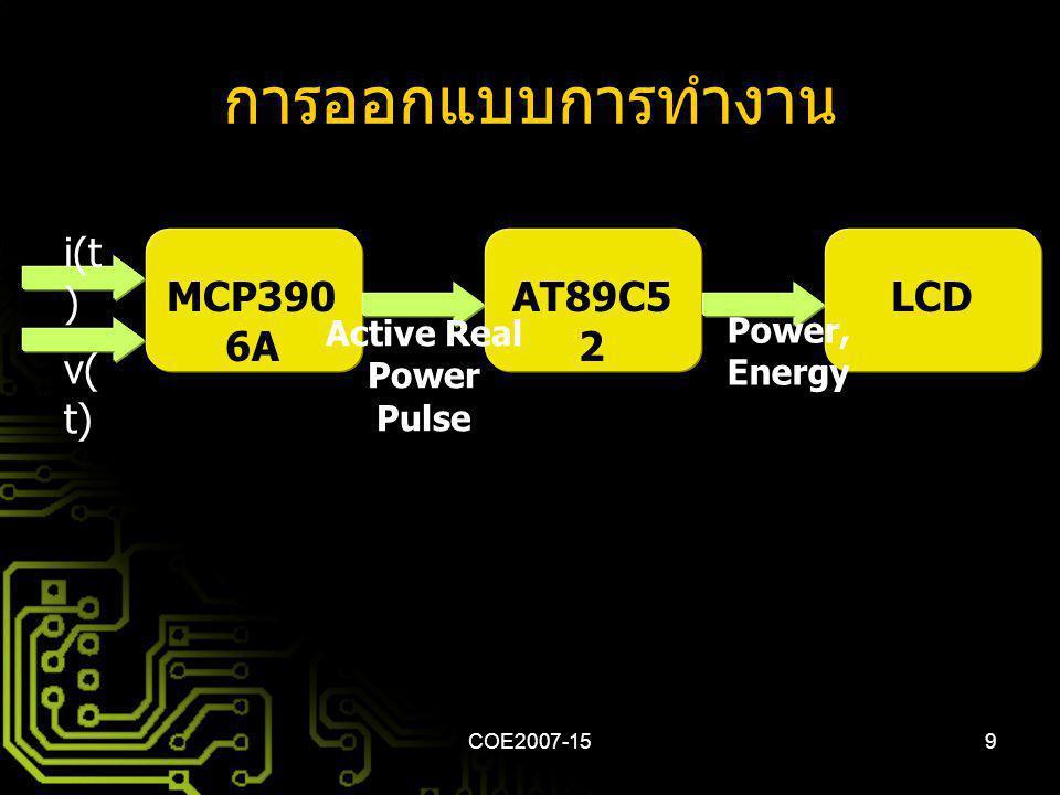 การออกแบบการทำงาน i(t) MCP3906A AT89C52 LCD v(t) Active Real Power,