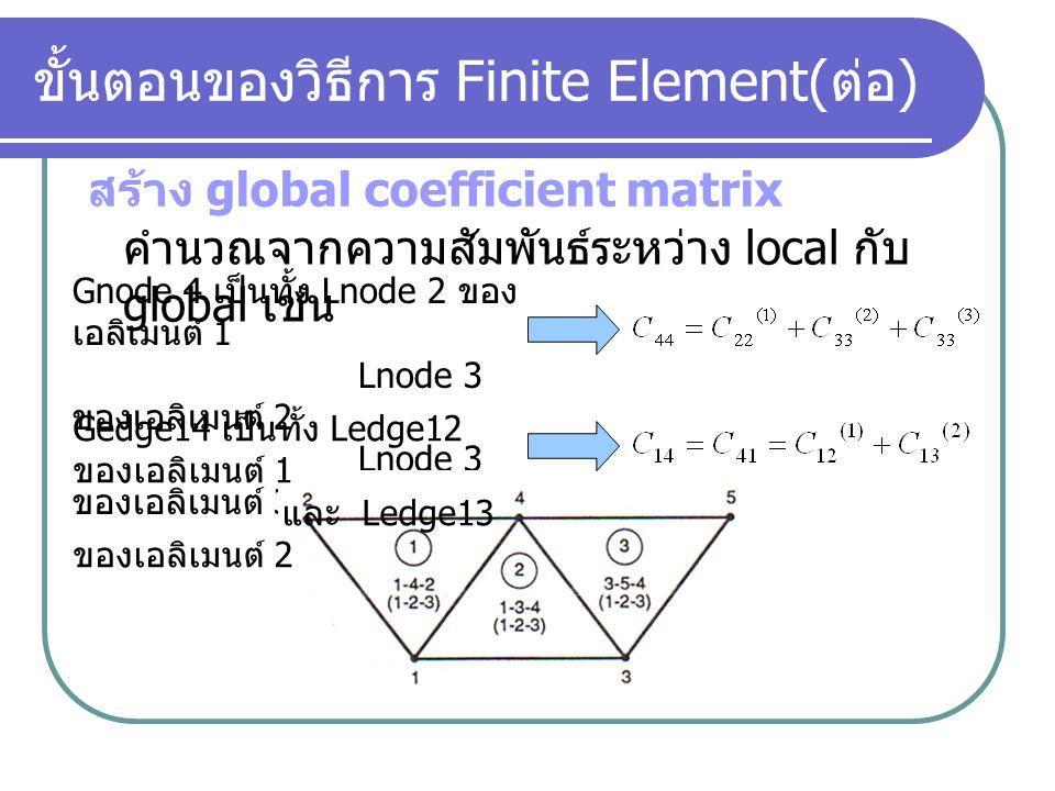 ขั้นตอนของวิธีการ Finite Element(ต่อ)