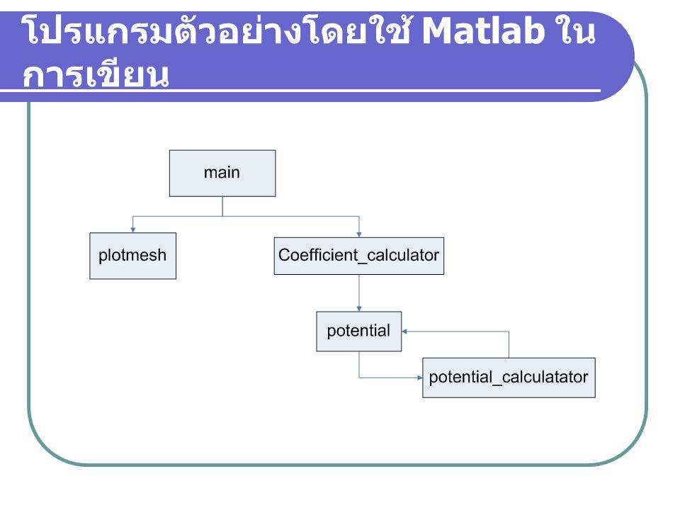 โปรแกรมตัวอย่างโดยใช้ Matlab ในการเขียน
