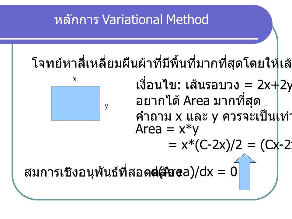 หลักการ Variational Method