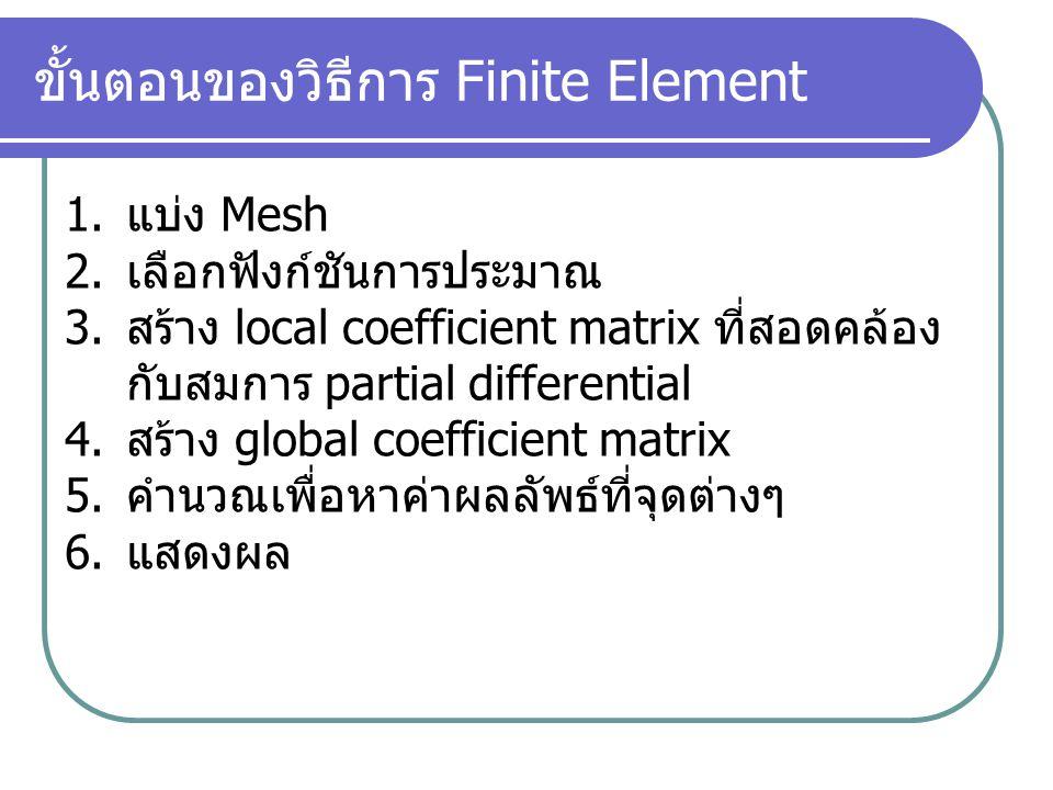 ขั้นตอนของวิธีการ Finite Element