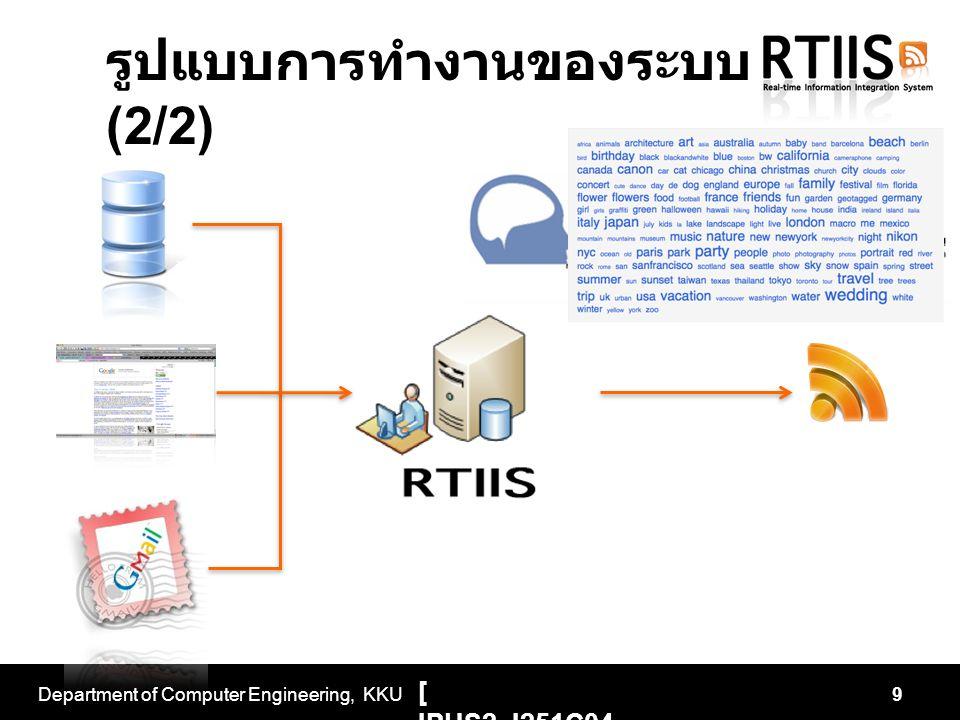 รูปแบบการทำงานของระบบ (2/2)