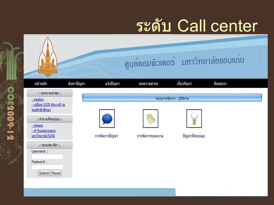 ระดับ Call center Edit Profile แก้ไขข้อมูลของตัวเอง