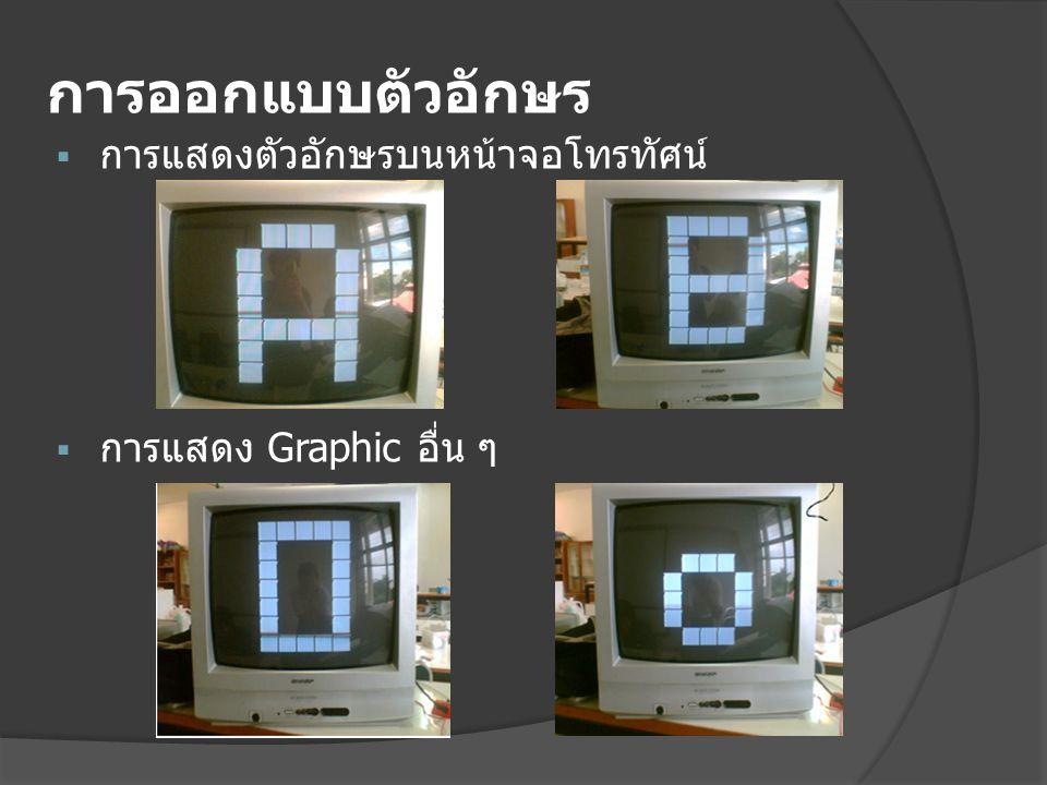 การออกแบบตัวอักษร การแสดงตัวอักษรบนหน้าจอโทรทัศน์