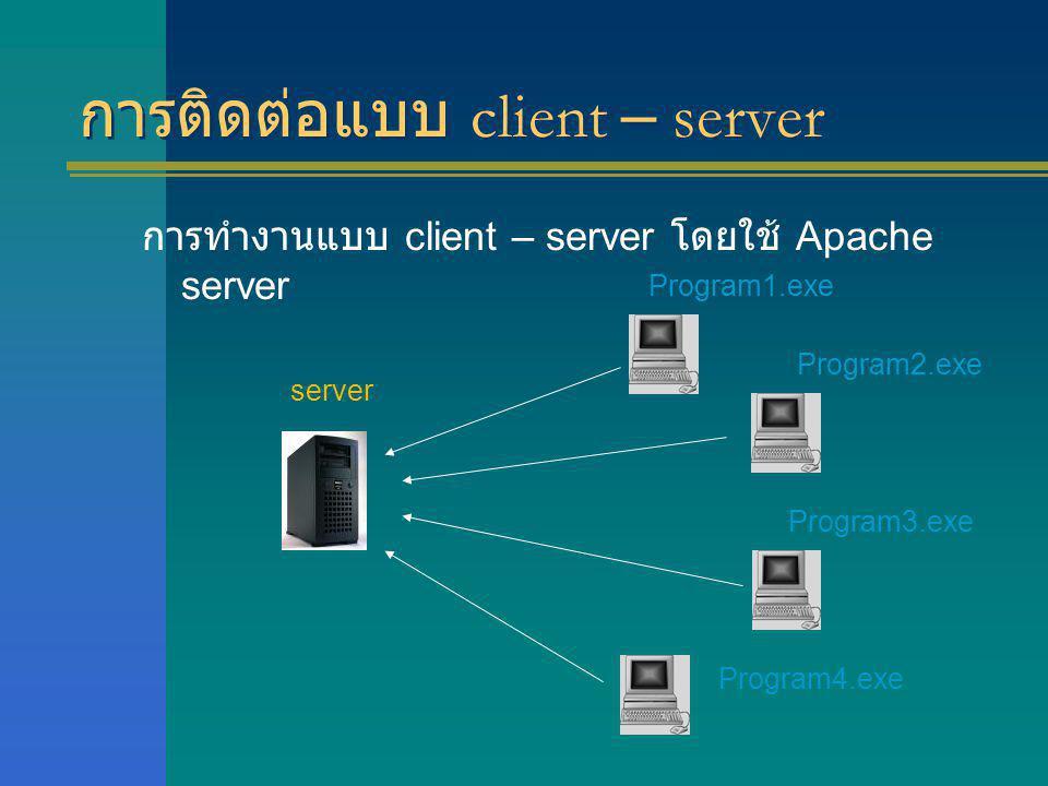 การติดต่อแบบ client – server