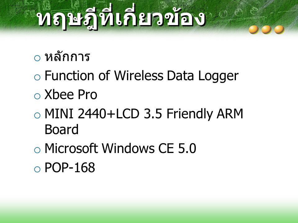 ทฤษฎีที่เกี่ยวข้อง หลักการ Function of Wireless Data Logger Xbee Pro