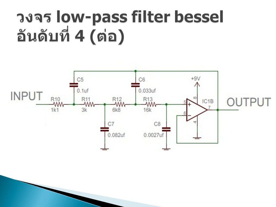 วงจร low-pass filter bessel อันดับที่ 4 (ต่อ)