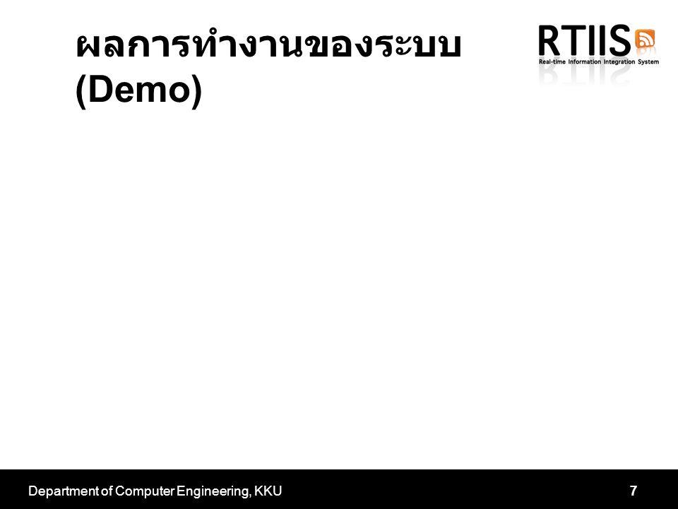 ผลการทำงานของระบบ (Demo)